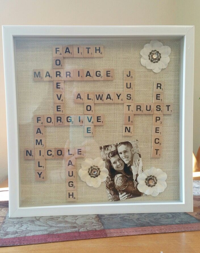 Christian Wedding Anniversary Gifts Images Wedding